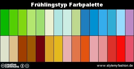 Farbpalette Farben Frühlingstyp - Typberatung - Farbberatung - Infografik - Infographic