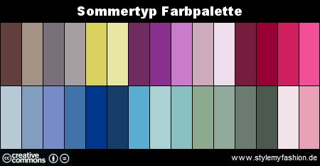 Farbpalette Farben Sommertyp - Typberatung - Farbberatung - Infografik - Infographic